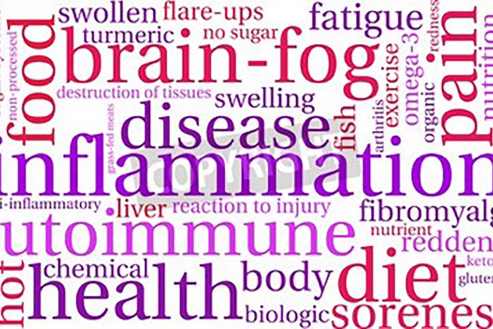 InflammationRes